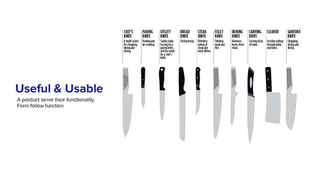Useful & Usable A product serve their functiona...
