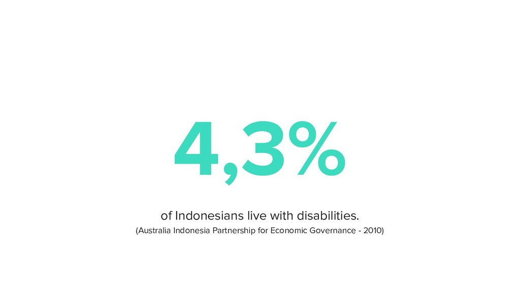 4,3% of Indonesians live with disabilities. (Au...