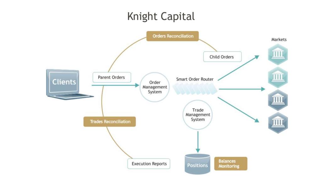 Knight Capital