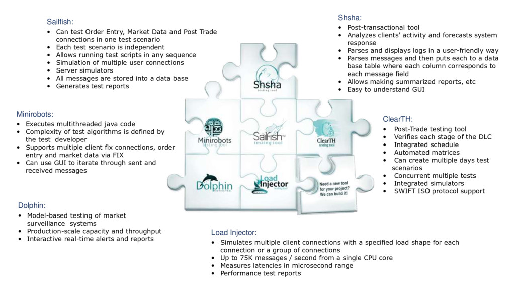 ClearTH: • Post-Trade testing tool • Verifies e...