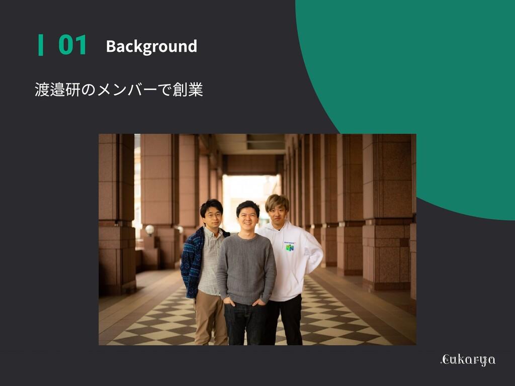 渡邉研のメンバーで創業 Background 01