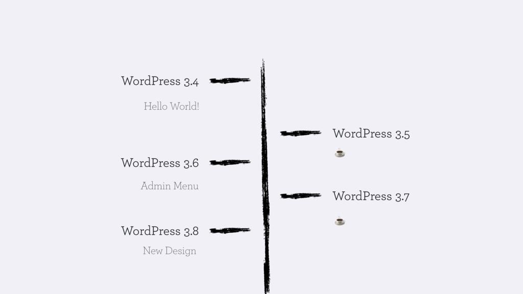 WordPress 3.4 WordPress 3.5 WordPress 3.6 WordP...