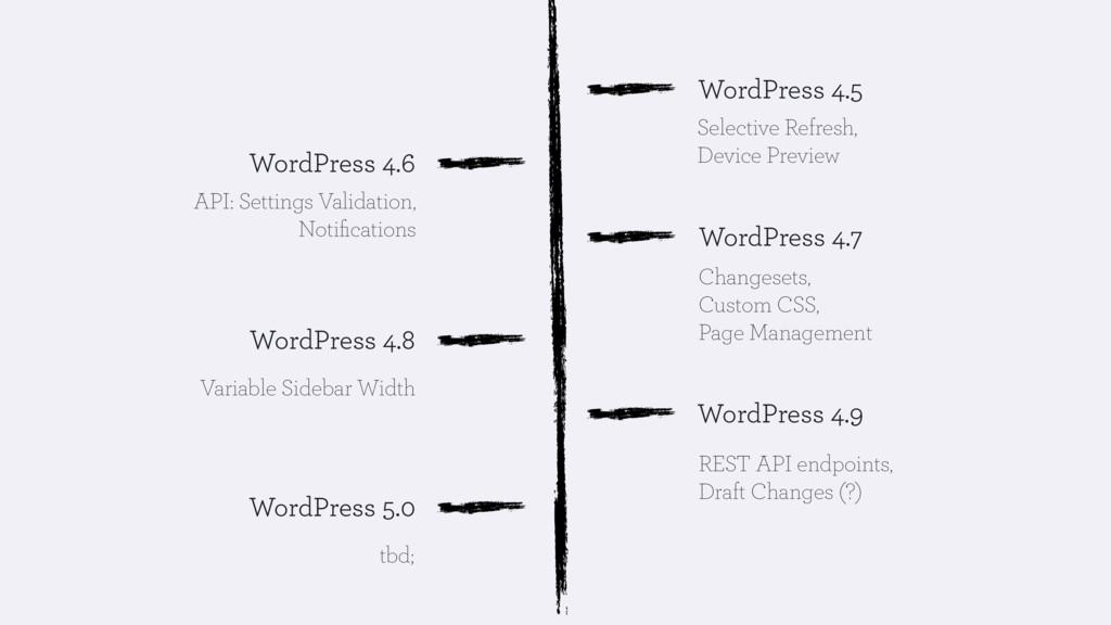 WordPress 4.6 WordPress 4.5 WordPress 4.8 WordP...