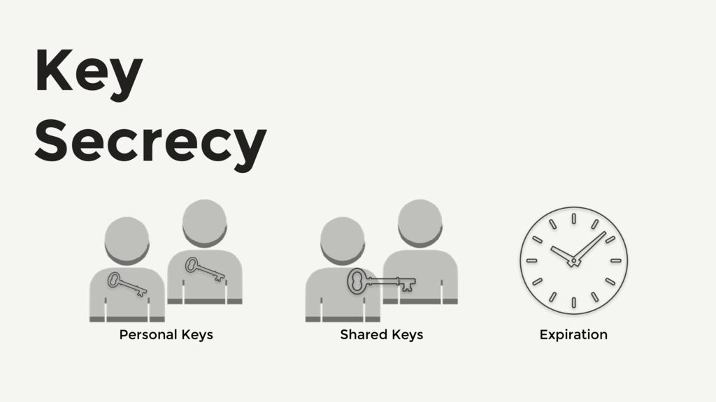 Key Secrecy Personal Keys Expiration Shared Keys