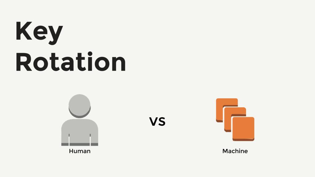 Key Rotation vs Human Machine