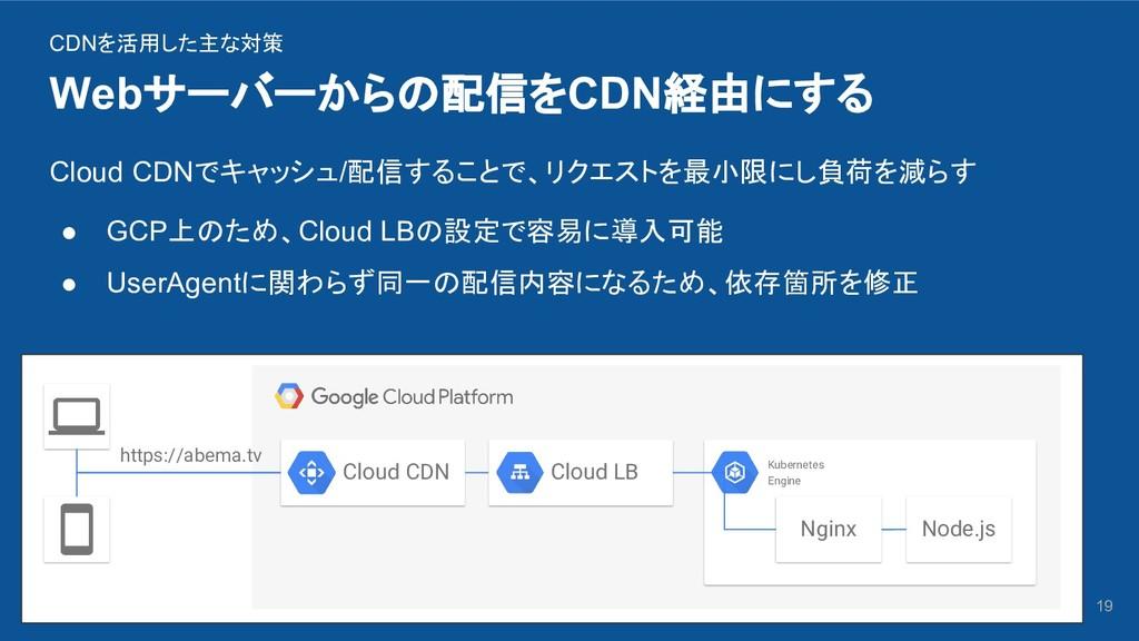 Webサーバーからの配信をCDN経由にする Cloud CDNでキャッシュ/配信することで、リ...
