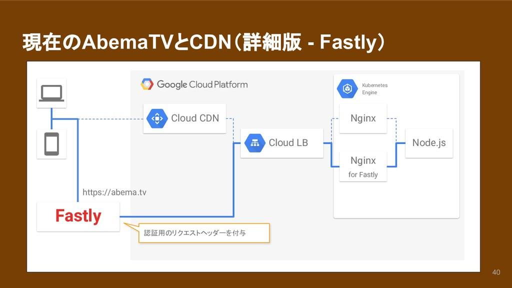現在のAbemaTVとCDN(詳細版 - Fastly) Cloud LB Cloud CDN...