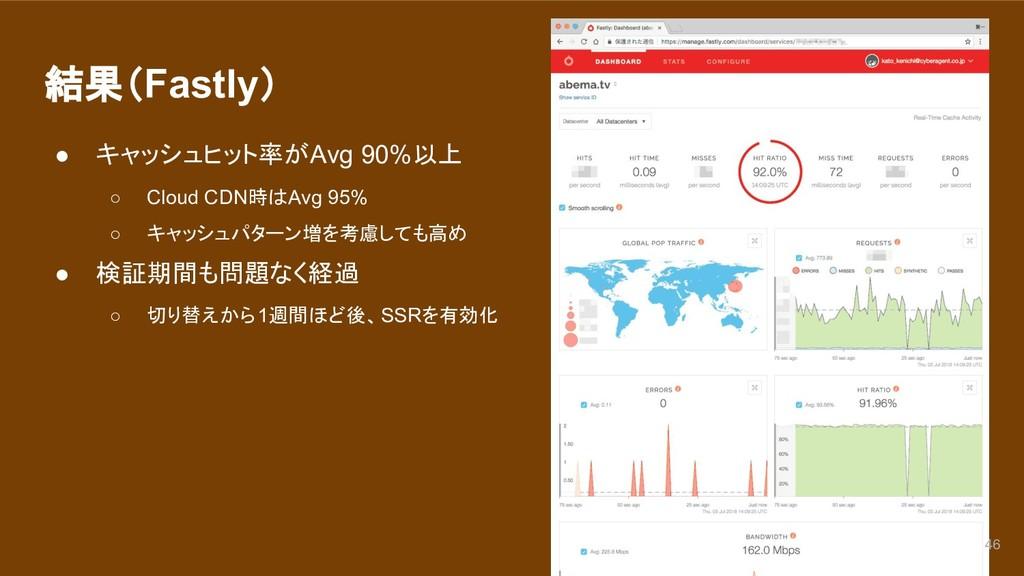 結果(Fastly) ● キャッシュヒット率がAvg 90%以上 ○ Cloud CDN時はA...