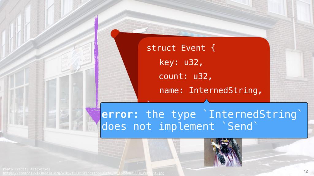 12 struct Event { } key: u32, name: InternedStr...