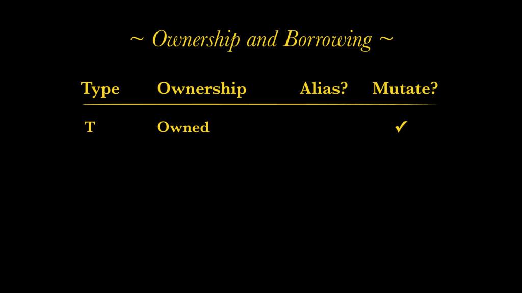 ~ Ownership and Borrowing ~ Type Ownership Alia...