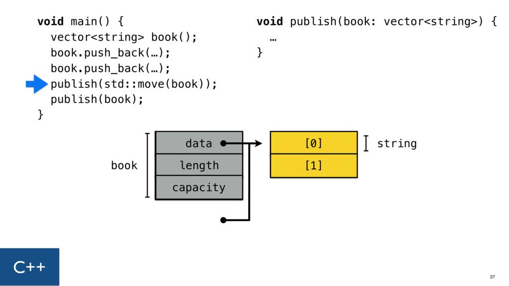 data length capacity data length capacity void ...