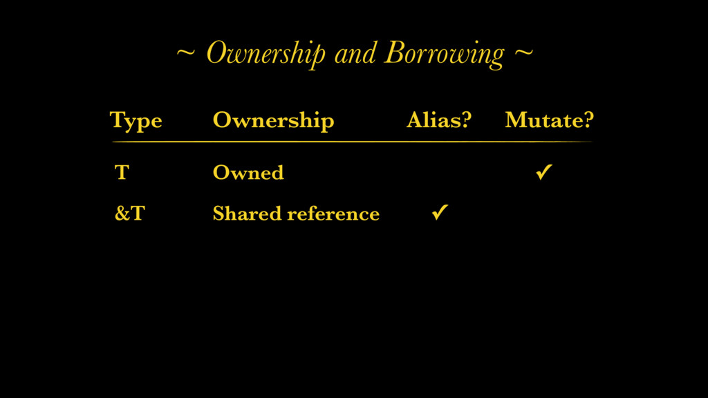 ~ Ownership and Borrowing ~ Type Ownership T Al...