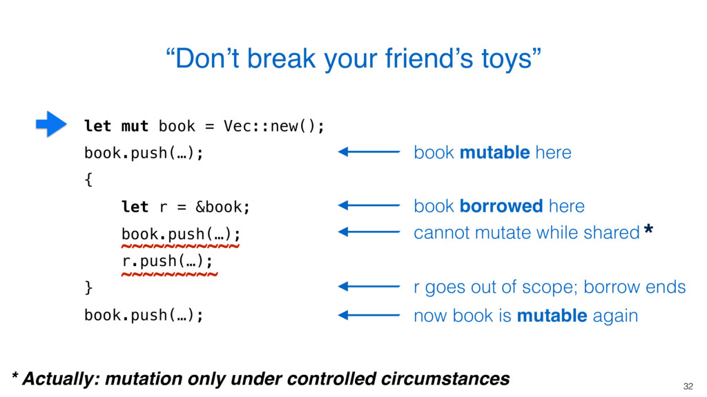 """cannot mutate while shared 32 """"Don't break your..."""