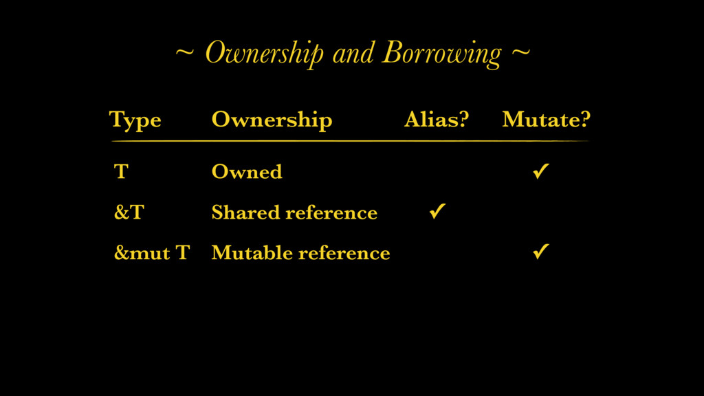 ~ Ownership and Borrowing ~ Type Ownership T &T...