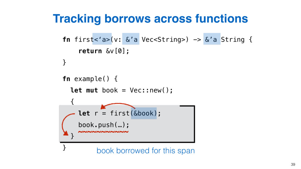 39 fn example() { let mut book = Vec::new(); { ...