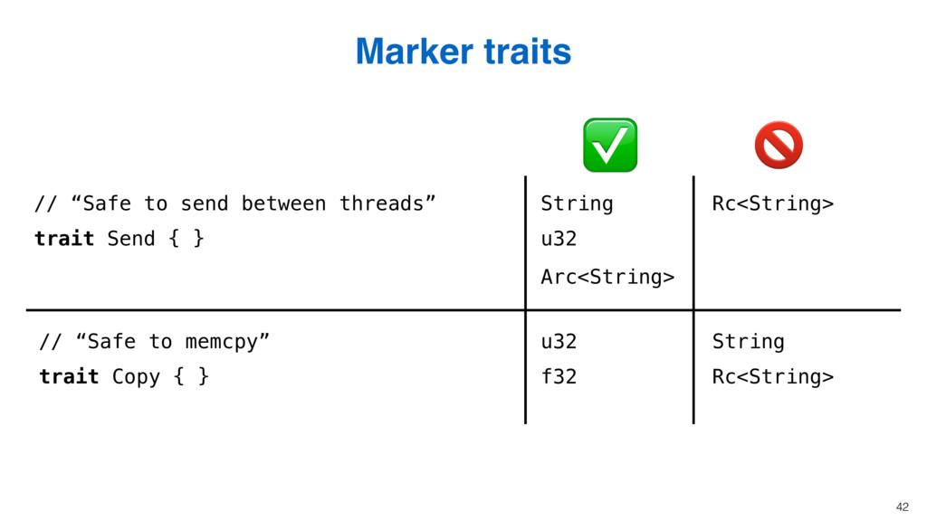 """42 // """"Safe to send between threads"""" trait Send..."""