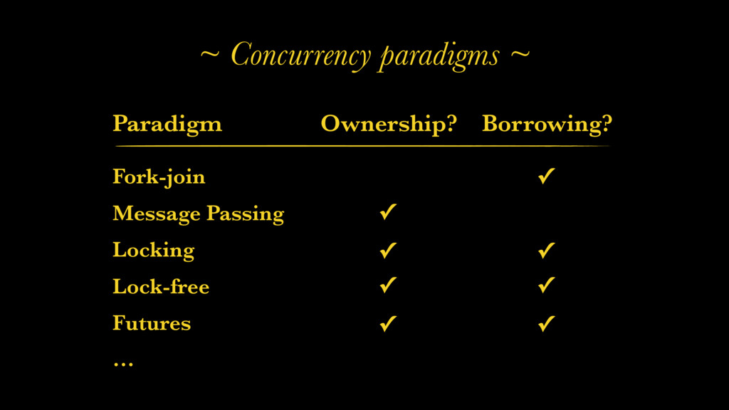 ~ Concurrency paradigms ~ Paradigm Fork-join Ow...