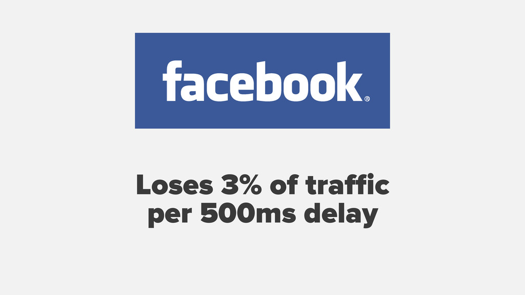 Loses 3% of traffic per 500ms delay
