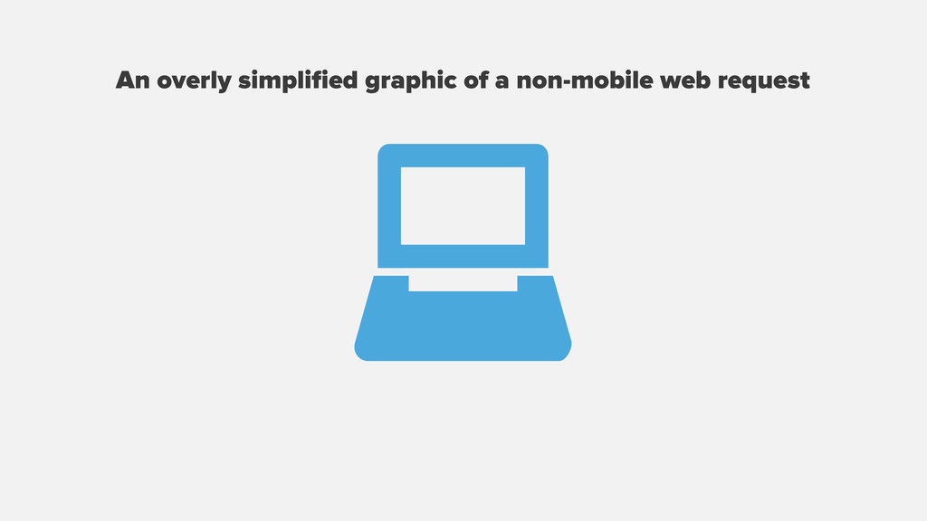 An overly simplified graphic of a non-mobile web...