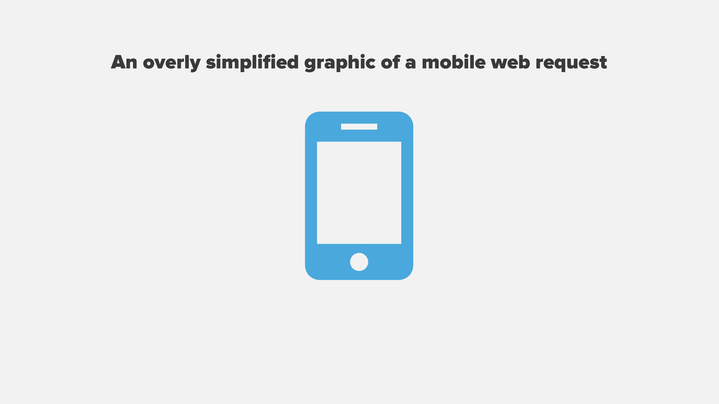 An overly simplified graphic of a mobile web re...