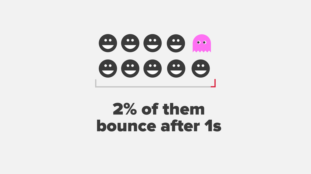 ☻ ☻ ☻ ☻ ☻ ☻ 2% of them bounce after 1s ☻ ☻ ☻