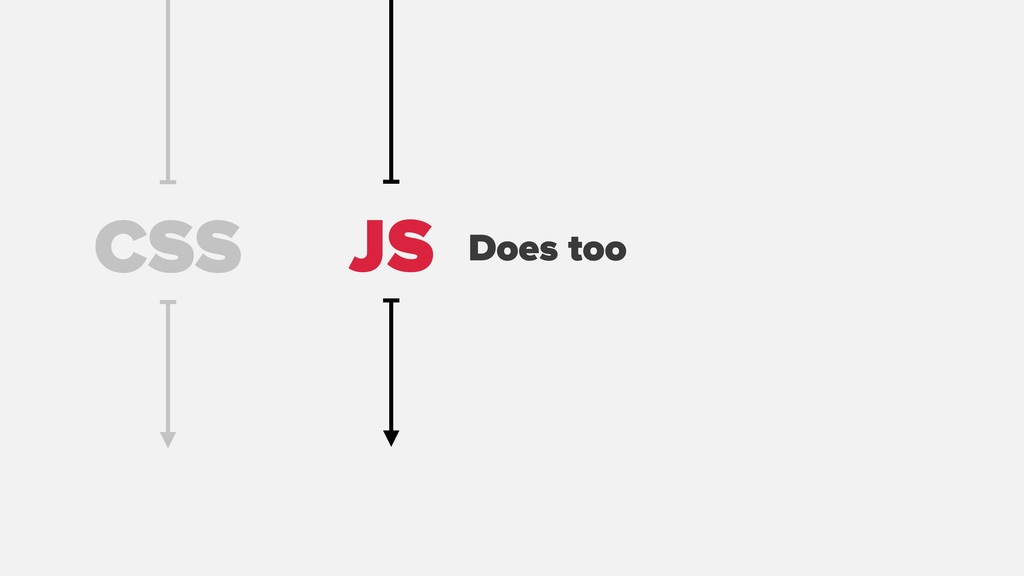 CSS JS Does too