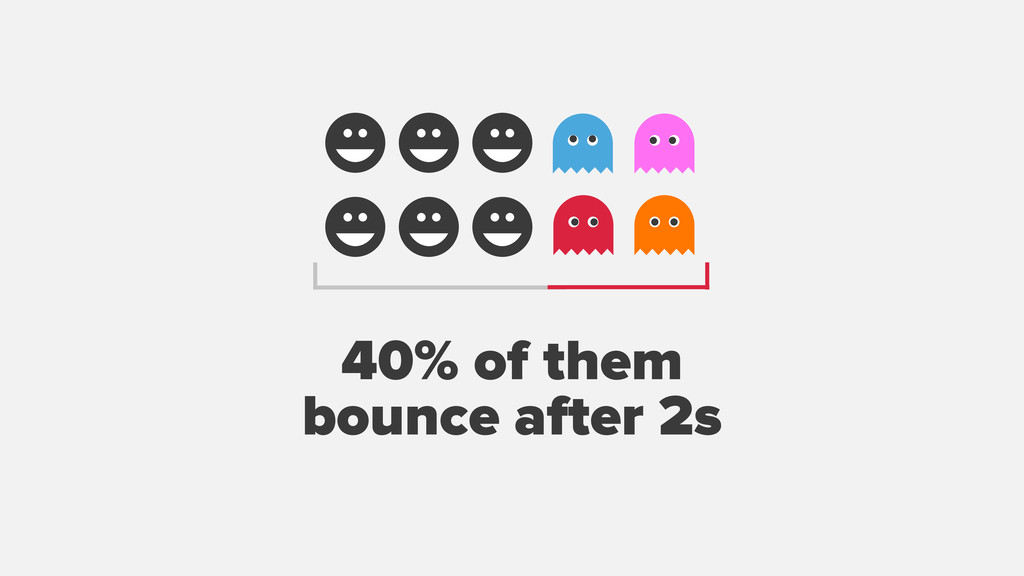 ☻ ☻ ☻ ☻ ☻ ☻ 40% of them bounce after 2s