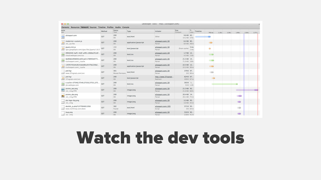 Watch the dev tools