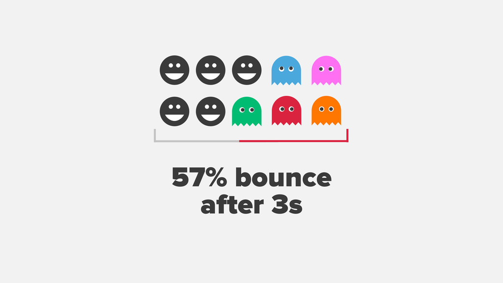☻ ☻ ☻ ☻ ☻ 57% bounce after 3s