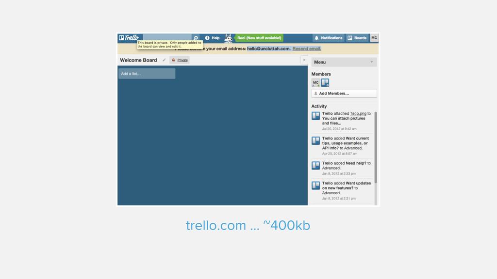 trello.com ... ~400kb