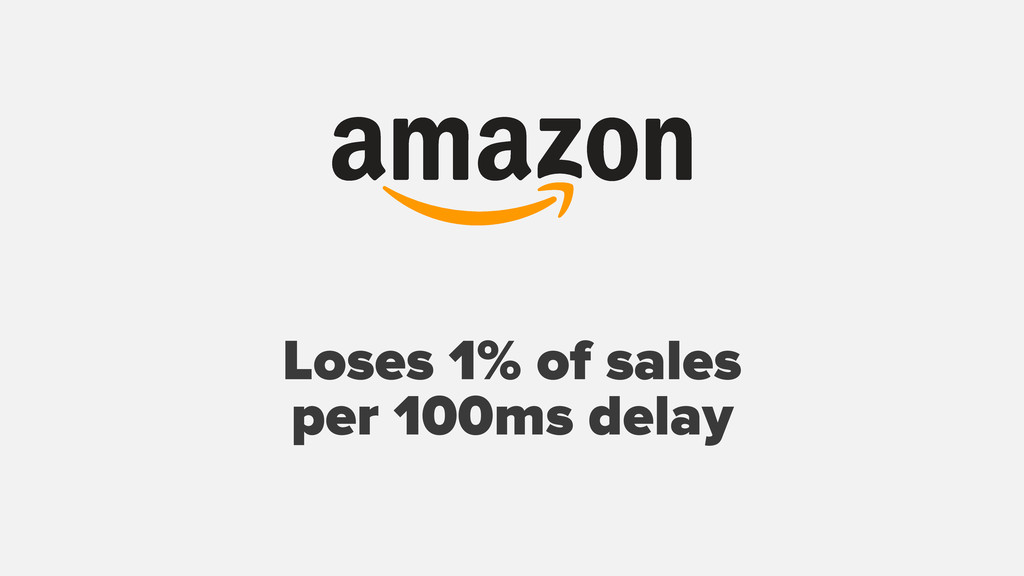 Loses 1% of sales per 100ms delay