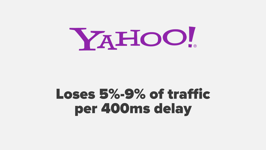 Loses 5%-9% of traffic per 400ms delay