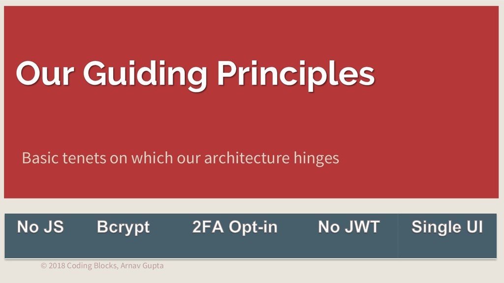 Our Guiding Principles © 2018 Coding Blocks, Ar...