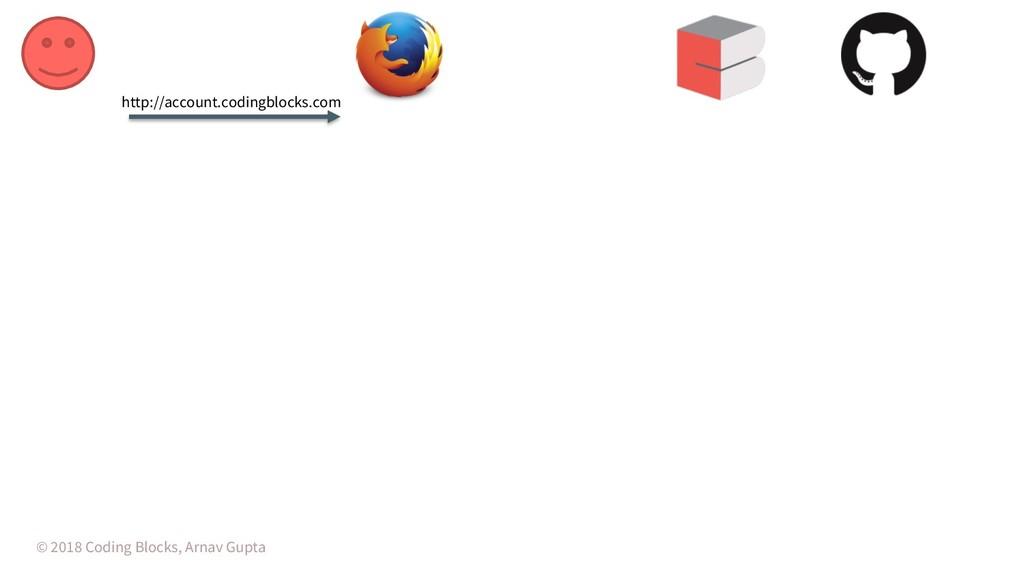 © 2018 Coding Blocks, Arnav Gupta http://accoun...