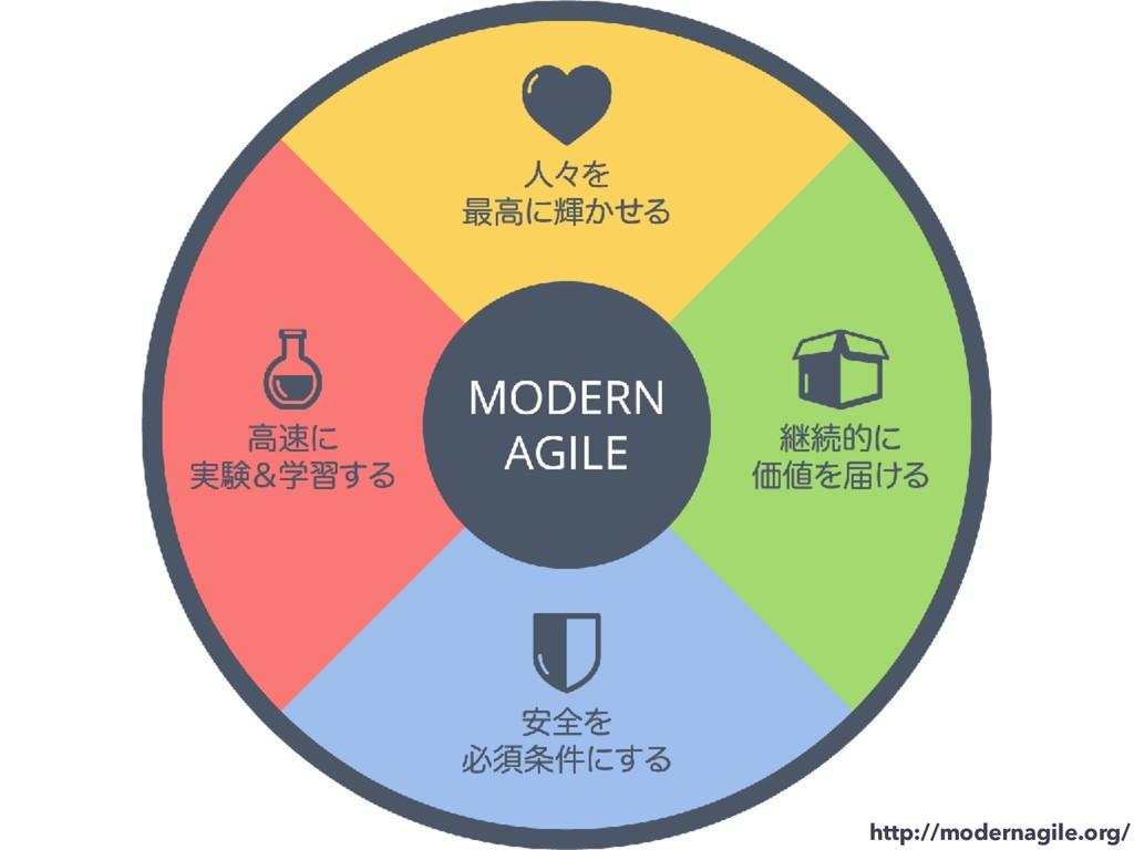 http://modernagile.org/