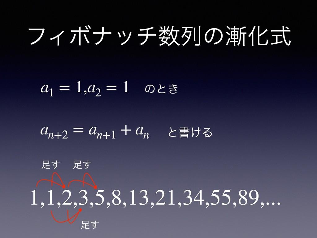 ϑΟϘφονྻͷԽࣜ a1 = 1,a2 = 1 an+2 = an+1 + an ͷͱ͖...