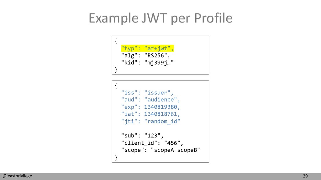 "29 @leastprivilege Example JWT per Profile { ""t..."