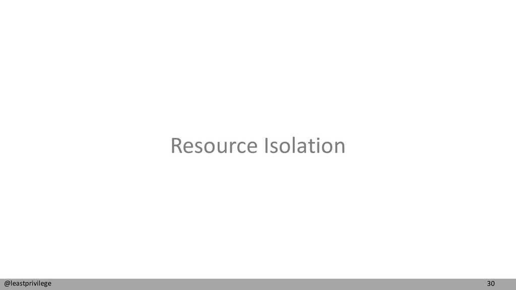 30 @leastprivilege Resource Isolation