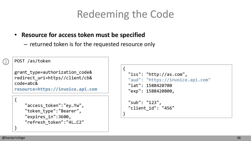 38 @leastprivilege Redeeming the Code • Resourc...