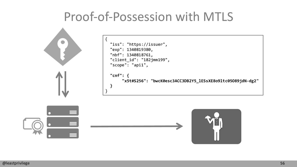 56 @leastprivilege Proof-of-Possession with MTL...