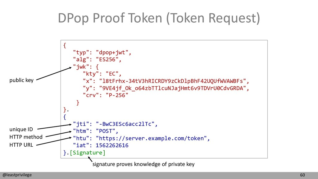 60 @leastprivilege DPop Proof Token (Token Requ...