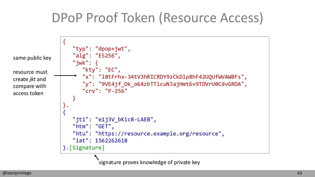 63 @leastprivilege DPoP Proof Token (Resource A...