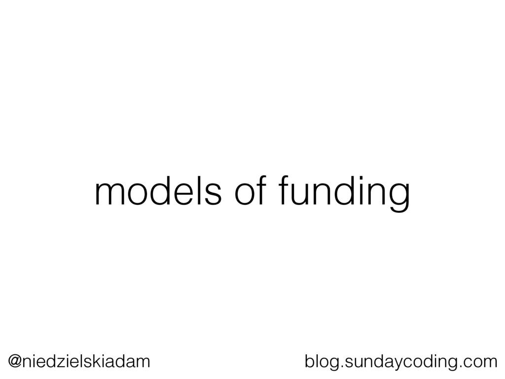 @niedzielskiadam blog.sundaycoding.com models o...