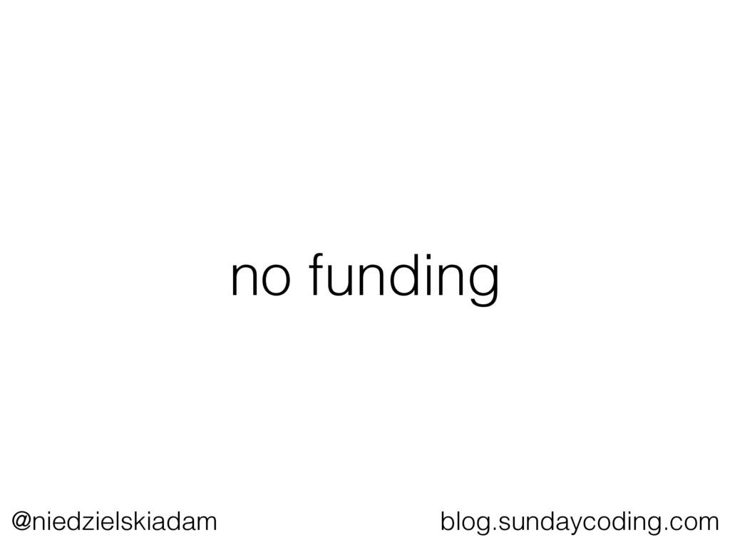 @niedzielskiadam blog.sundaycoding.com no fundi...