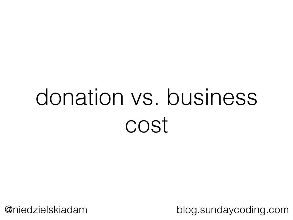 @niedzielskiadam blog.sundaycoding.com donation...