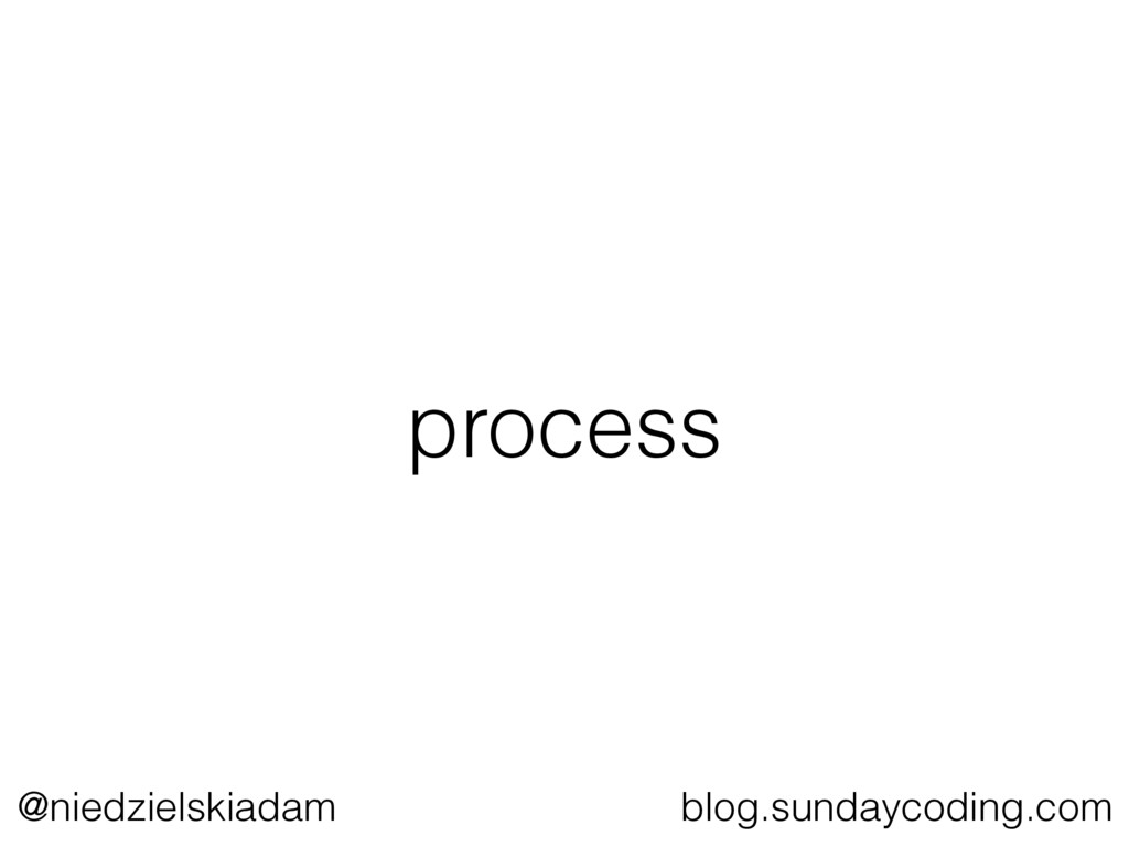 @niedzielskiadam blog.sundaycoding.com process