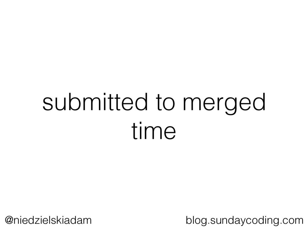 @niedzielskiadam blog.sundaycoding.com submitte...