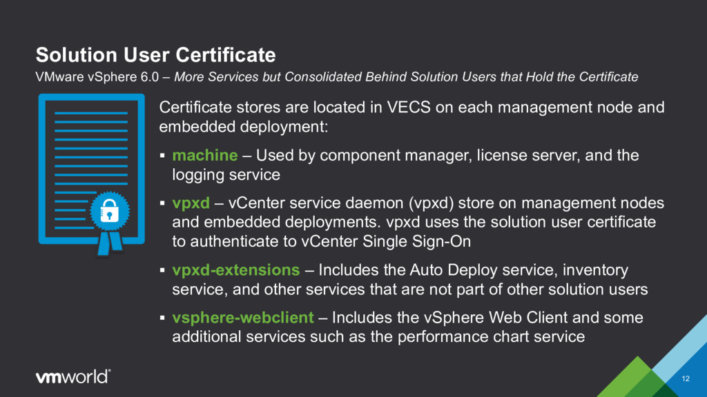 Solution User Certificate Certificate stores ar...