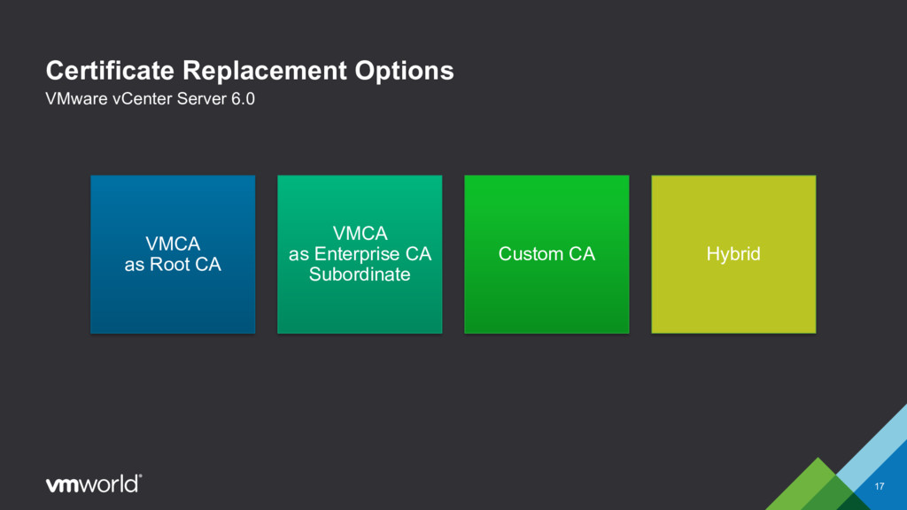 Certificate Replacement Options 17 VMware vCent...