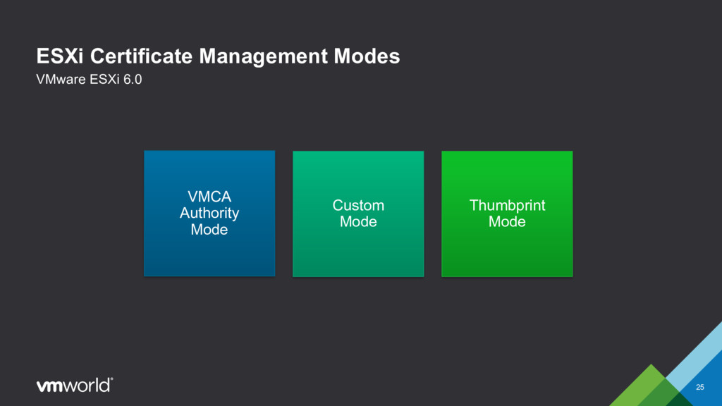 ESXi Certificate Management Modes 25 VMware ESX...